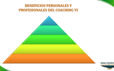 ESECI Coaching: Beneficios del Coaching VI